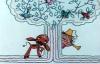 ДоРеМи - мультфильм про ноты